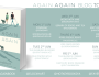 Again Again by E Lockhart – Blog Tour Book Review and Extract